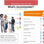 Health Care Reform Preventative Care Flyer