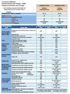 Standard Benefit Plan Designs - FINAL